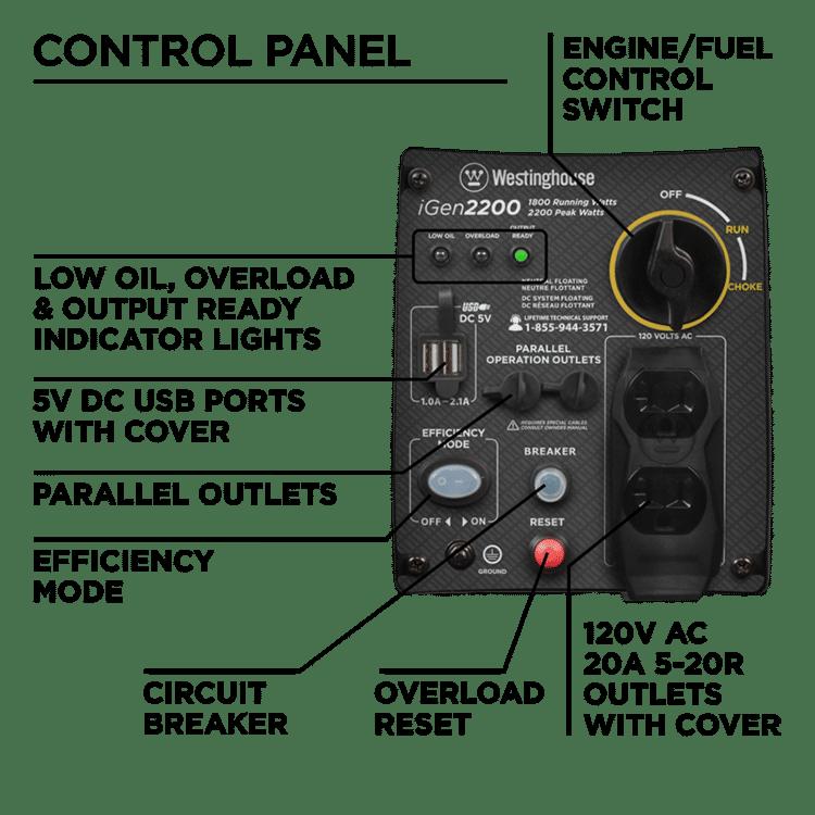 Westinghouse iGen2200 controls